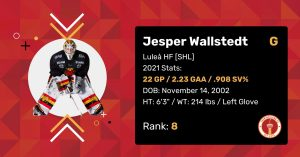 """Jesper Wallstedt 2021 Draft Profile Card. Goaltender. Luleå HF (SHL). 2021 Stats: 22 Games Played, 2.23 Goals Against Average, 90.8 Save Percentage. Date of Birth: November 14, 2002. Height: 6'3"""". Weight: 214 pounds. Catches left. Draft Rank: 8."""