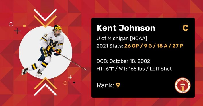 """Kent Johnson 2021 Draft Profile Card. Centre. University of Michigan (NCAA). 2021 Stats: 26 Games Played, 9 Goals, 18 Assists, 27 Points. Date of Birth: October 18, 2002. Height: 6'1"""". Weight: 165 pounds. Left shot. Draft Rank: 9."""