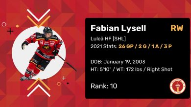 """Fabian Lysell 2021 Draft Profile Card. Right Wing. Luleå HF (SHL). 2021 Stats: 26 Games Played, 2 Goals, 1 Assists, 3 Points. Date of Birth: January 19, 2003. Height: 5'10"""". Weight: 172 pounds. Right shot. Draft Rank: 10."""