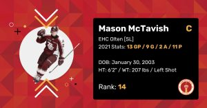 """Mason McTavish 2021 Draft Profile Card. Centre. EHC Olten (SHL). 2021 Stats: 13 Games Played, 9 Goals, 2 Assists, 11 Points. Date of Birth: January 30, 2003. Height: 6'2"""". Weight: 207 pounds. Left shot. Draft Rank: 14."""