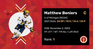 """Matthew Beniers 2021 Draft Profile Card. Centre. University of Michigan (NCAA). 2021 Stats: 24 Games Played, 10 Goals, 14 Assists, 24 Points. Date of Birth: November 5, 2002. Height: 6'1"""". Weight: 174 pounds. Left shot. Draft Rank: 1."""