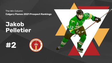 Calgary Flames 2021 Prospect Rankings Featured Image. #2. Jakob Pelletier, Left Wing/Centre. The Win Column.