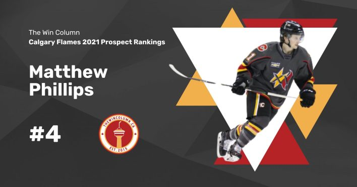 Calgary Flames 2021 Prospect Rankings Featured Image. #4. Matthew Phillips, Centre/Right Wing. The Win Column.