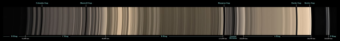 A mosaic of Saturn's rings. Credit: NASA/JPL/Space Science Institute