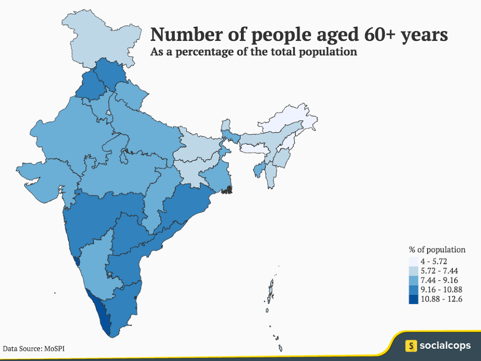 Source: Ministry of Statistics and Programme Implementation, Government of India.