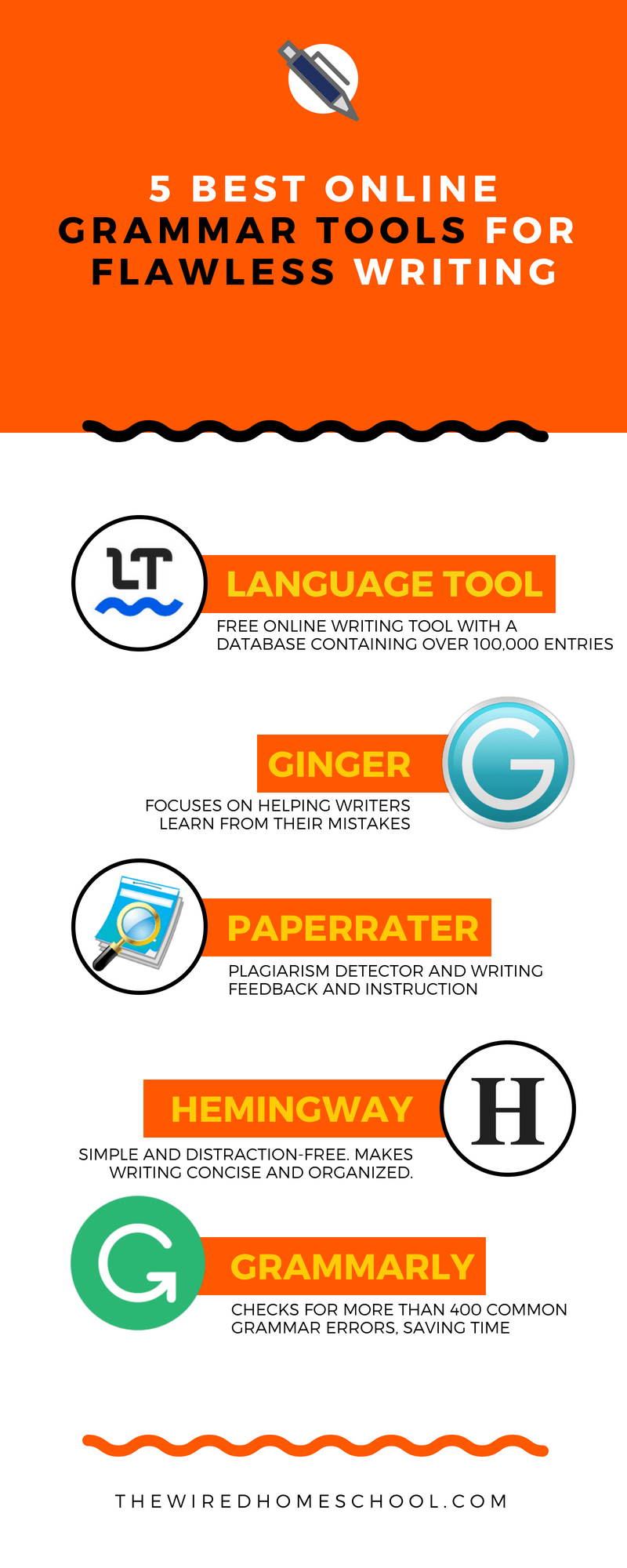 5 Best Online Grammar Tools for Flawless Writing 1. Language Tool 2. Ginger 3. PaperRater 4. Hemingway 5. Grammarly