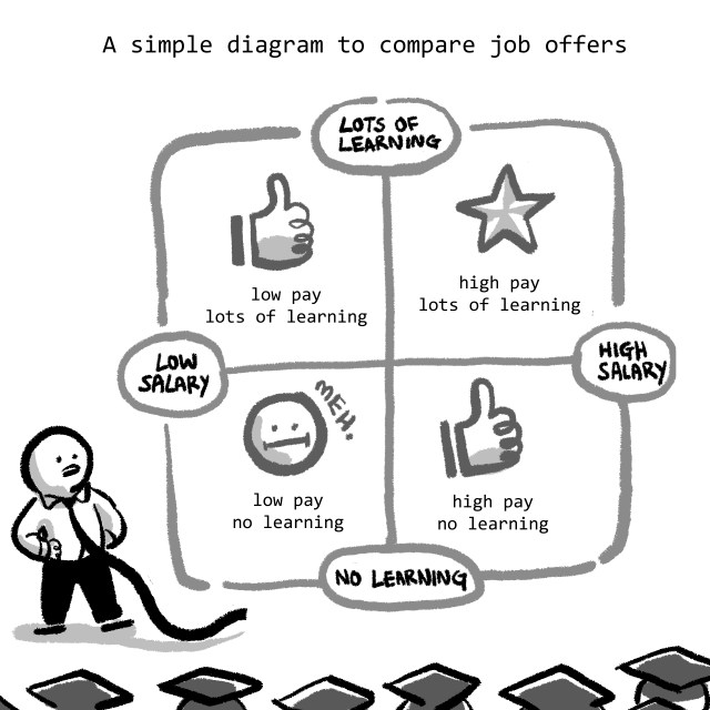 Jobstreet Fresh Grads_004