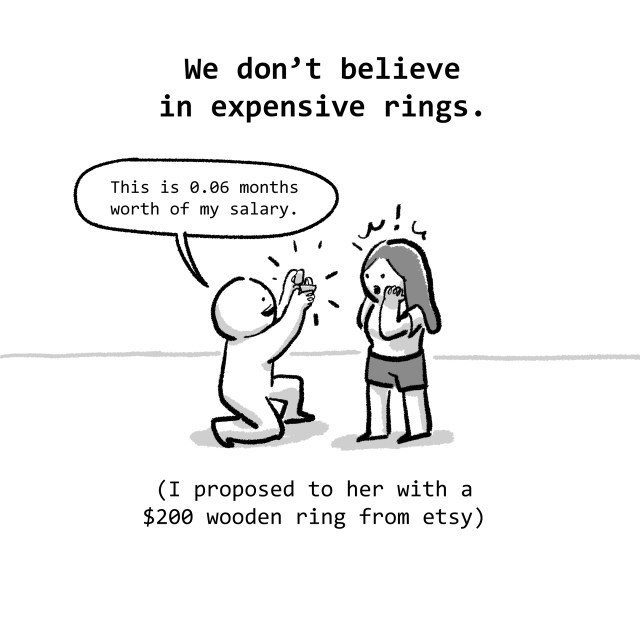 We don't believe in expensive rings. (I proposed to her with a $200 wooden ring from etsy)