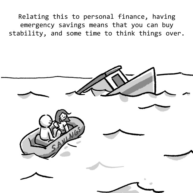 Relating this to personal finance, having emergency savings means that you can buy stability, and some time to think things over.
