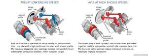 TWW  arghx's technical ramblings thread