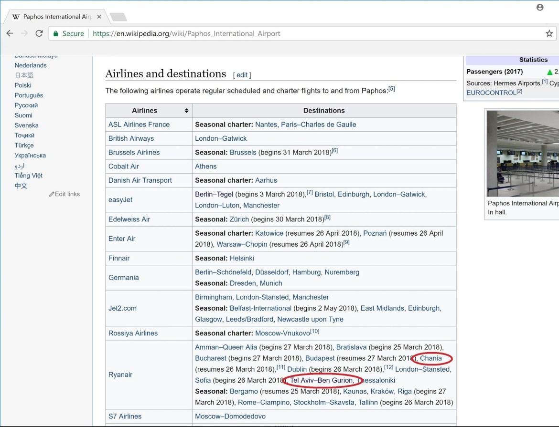 Wikipédia liste les compagnies aériennes low-cost qui desservent un aéroport