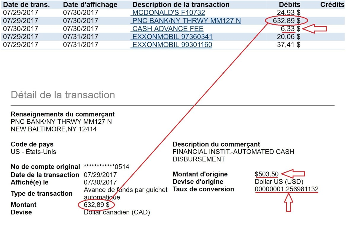 Record of Transaction - Withdrawal Abroad