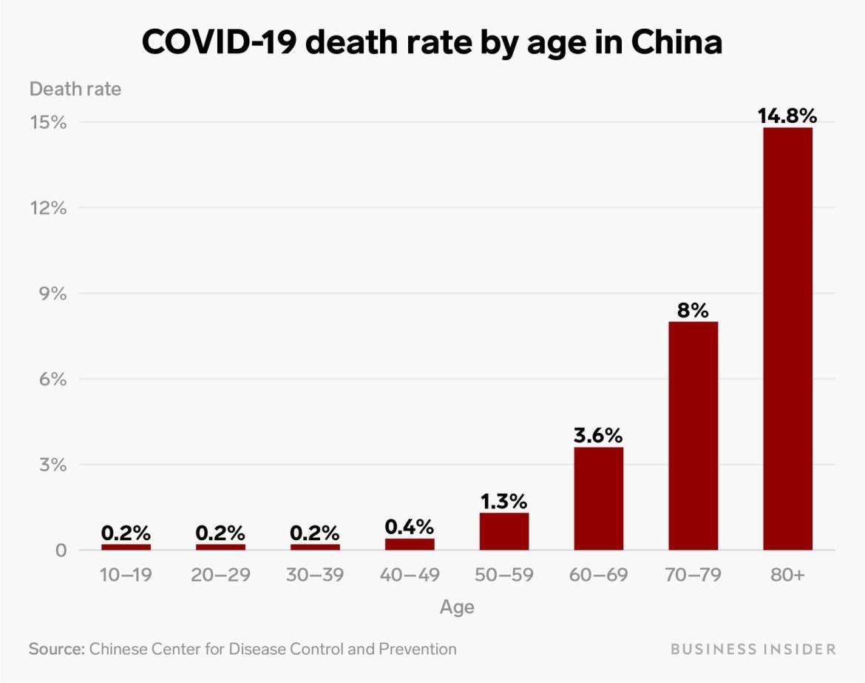 Taux-mortalité-Chine