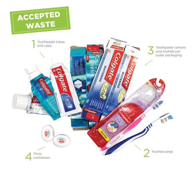 colgate_oral-care-acceptedwaste