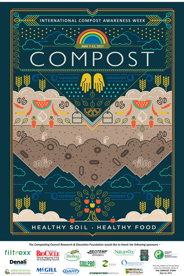 International Composting Awareness Week 2017