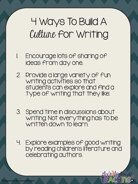 Small Group Writing Culture