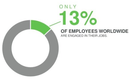 13-employees-graph.jpg