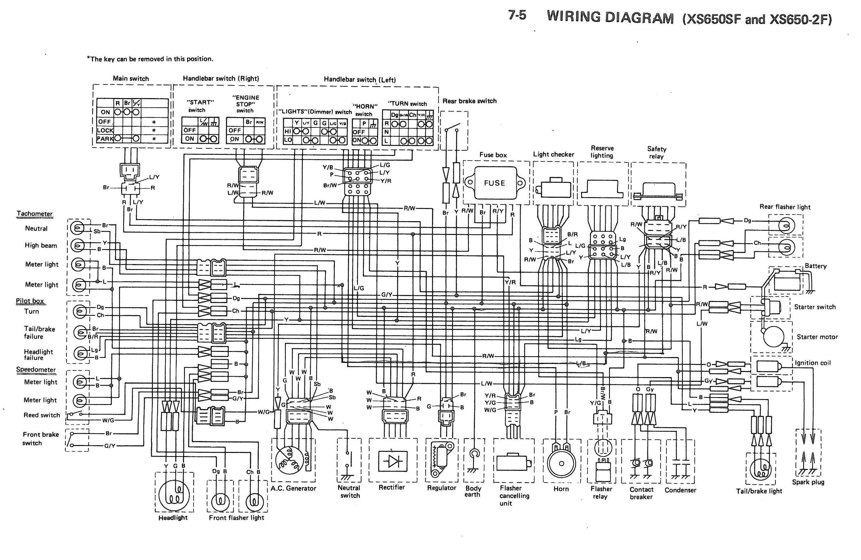 Xs650 Wiring Schematic Engine | Avecdd Unix on series and parallel circuits diagrams, lighting diagrams, friendship bracelet diagrams, hvac diagrams, troubleshooting diagrams, internet of things diagrams, led circuit diagrams, battery diagrams, switch diagrams, honda motorcycle repair diagrams, pinout diagrams, engine diagrams, smart car diagrams, transformer diagrams, motor diagrams, electronic circuit diagrams, gmc fuse box diagrams, sincgars radio configurations diagrams, electrical diagrams,