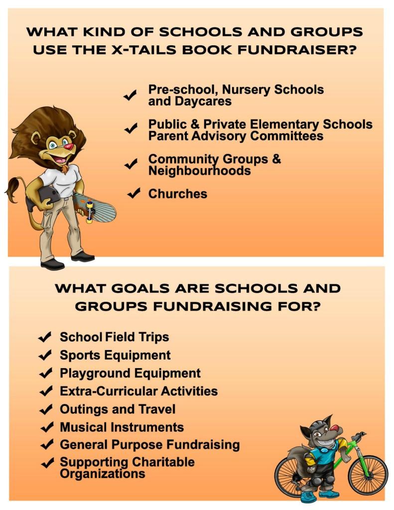 Fundraising Guide - best elementary fundraiser