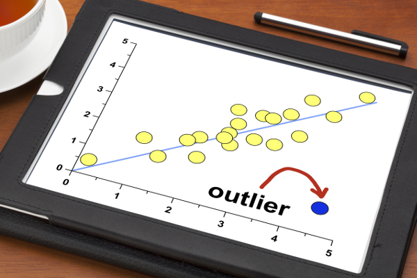 Graph with outlier marked