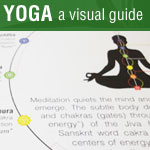 the-yoga-poster-150x150-meditation