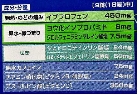 Buy Medicine in Japan - Active Ingredients
