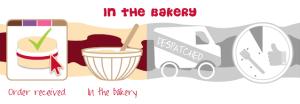 cake sponge in bakery