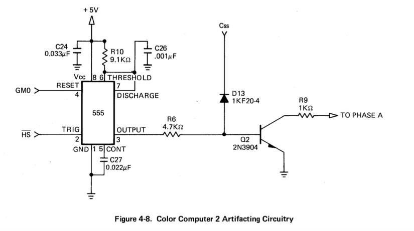 Color Computer 2 Artifact Circuit