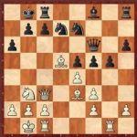 Diagrama de ajedrez
