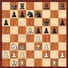 Posición chessbypost