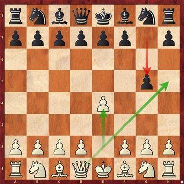 ganar en el ajedrez en tres movimientos