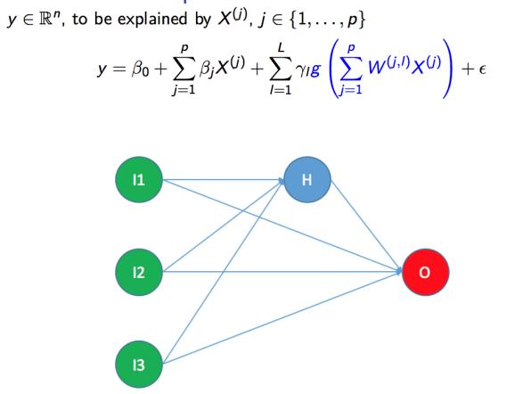 nnetsauce-input-transformation