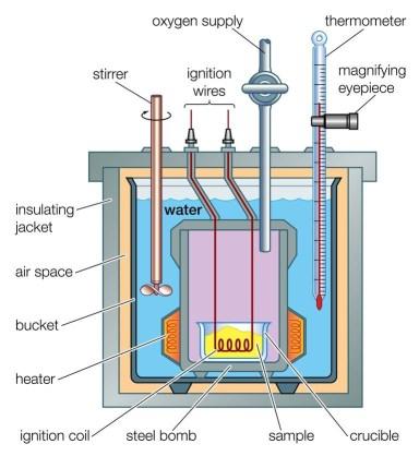 máy đo nhiệt trị