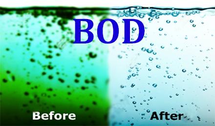 Khảo sát BOD trong ô nhiễm nước, mục đích & ý nghĩa
