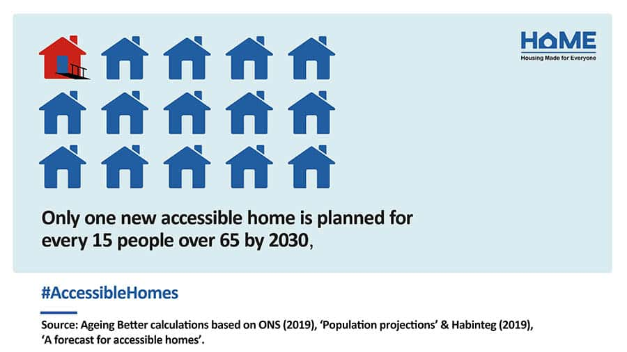 HoME One in 15 new houses to be accessible