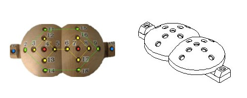Figure 3. Indenter with implanted pressure sensors – red positions replicate the position for the ITs and the blue positions for the trochanters. image