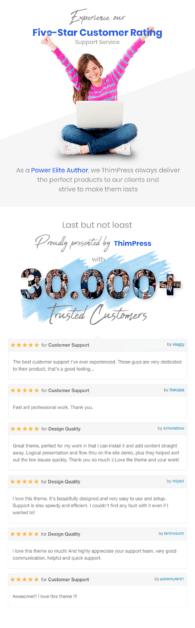 Most Trusted WordPress Theme