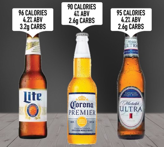 Light Beer Calories