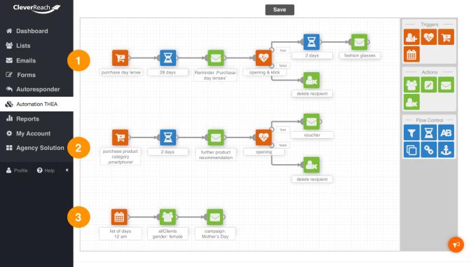 Các hệ thống xịn xịn hiện nay đều có thể chạy Marketing Automation. Ví dụ như CleverReach.