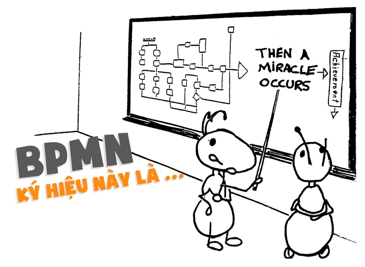 Giải ngố các ký hiệu BPMN