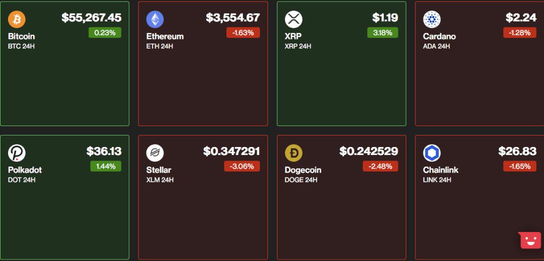 Cryptocurrencies Are Preparing For A Price Pump Tsunami