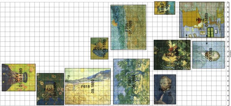 Vincent van Gogh Weave Matching and Dating Report, C. Richard Johnson, Jr et al.
