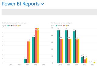 How Do I: Embed Power BI Reports in Microsoft Dynamics NAV 2017?