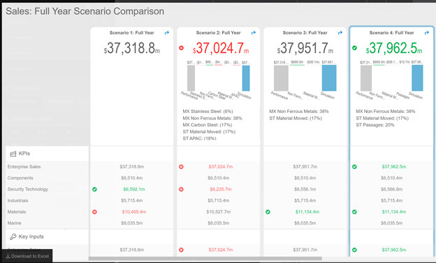Power BI Desktop May 2019 Feature Summary