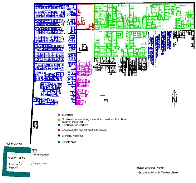 african town planning - pic4 - kahun map.jpg