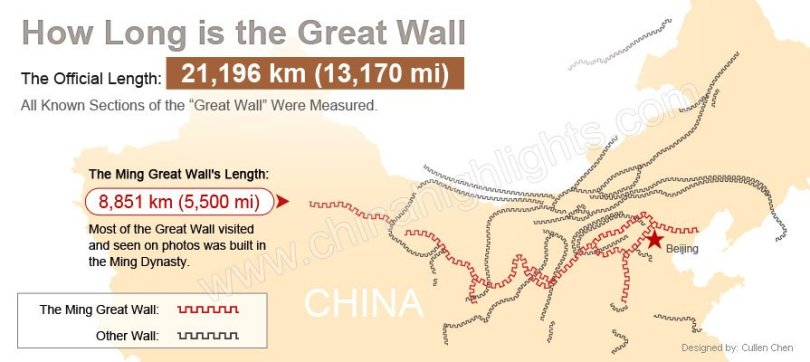 benin - ming great wall