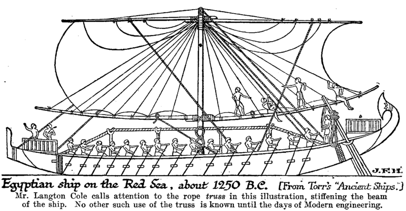File:Wells egyptian ship red sea.png
