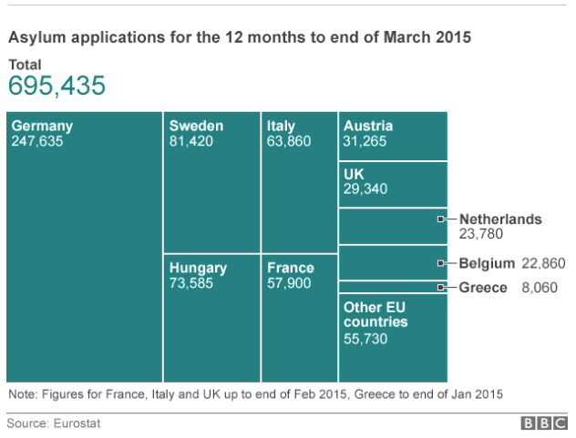 bbc_stats_refugees