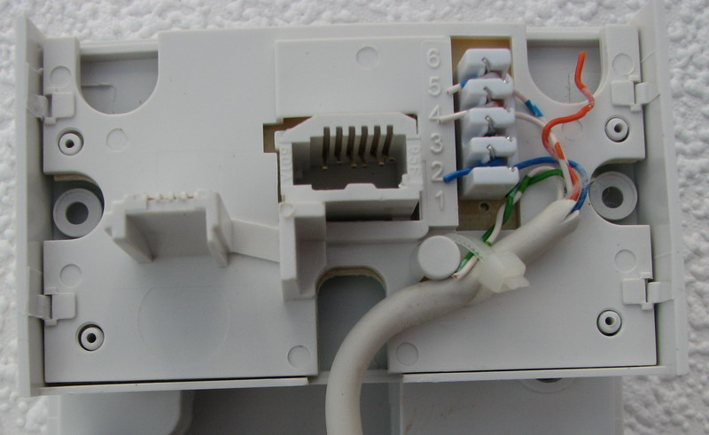 Ordering And Installation Of Broadband