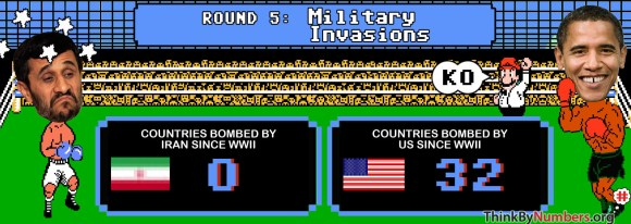 War: Countries Invaded by United States Since WWII (Infographic)